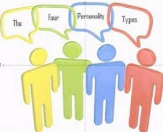 Main Types of Personalities